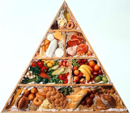 Такая вот пирамида!